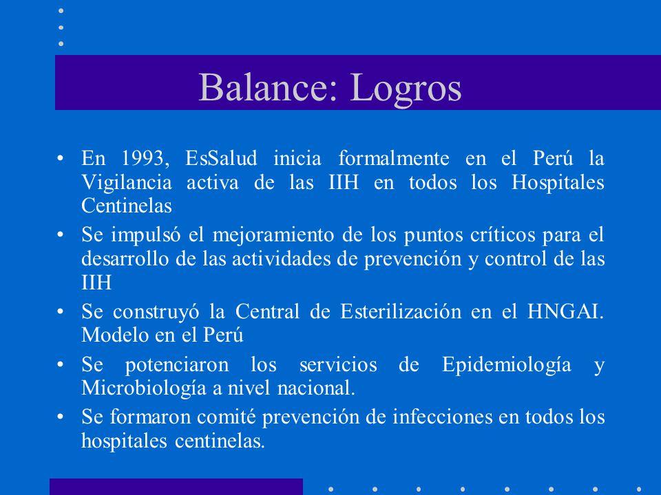 Balance: Logros En 1993, EsSalud inicia formalmente en el Perú la Vigilancia activa de las IIH en todos los Hospitales Centinelas.