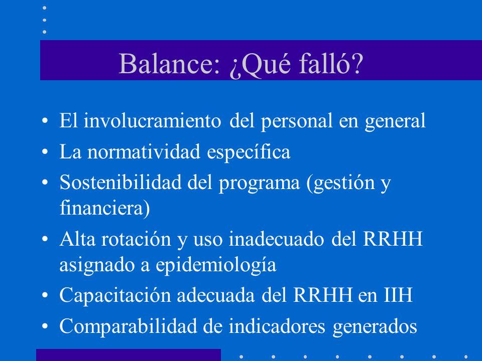 Balance: ¿Qué falló El involucramiento del personal en general