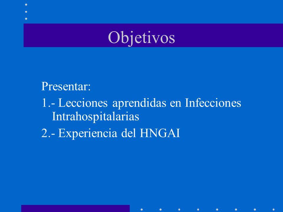 Objetivos Presentar: 1.- Lecciones aprendidas en Infecciones Intrahospitalarias.
