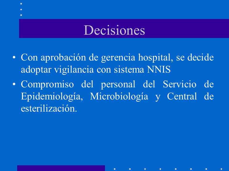 Decisiones Con aprobación de gerencia hospital, se decide adoptar vigilancia con sistema NNIS.