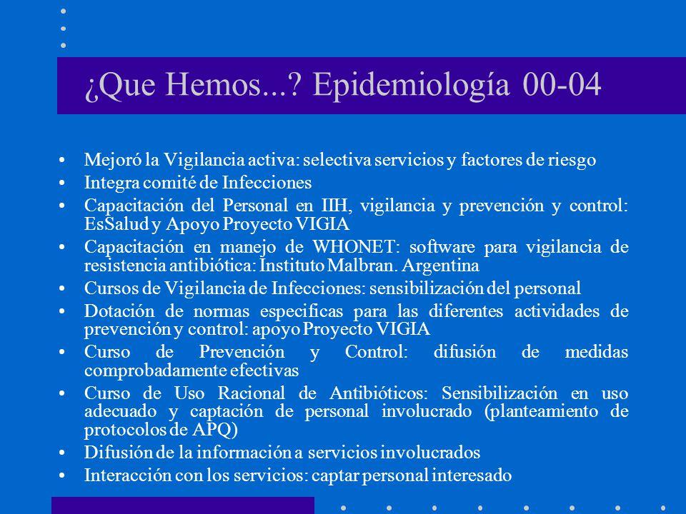 ¿Que Hemos... Epidemiología 00-04