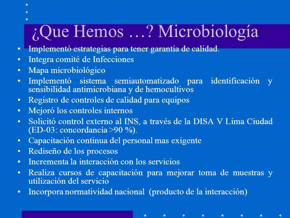 ¿Que Hemos … Microbiología