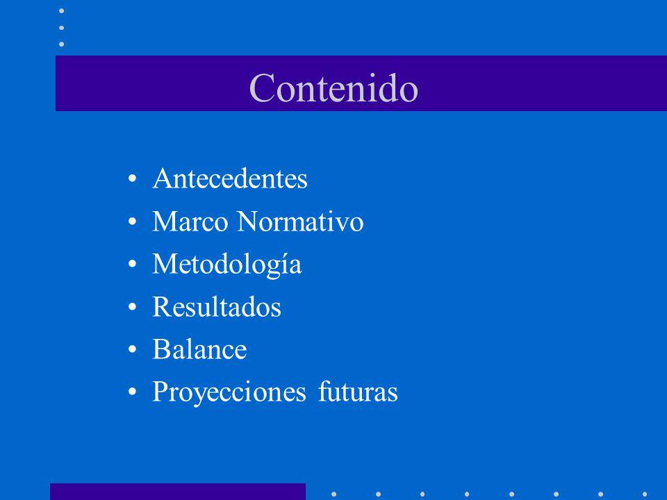 Contenido Antecedentes Marco Normativo Metodología Resultados Balance