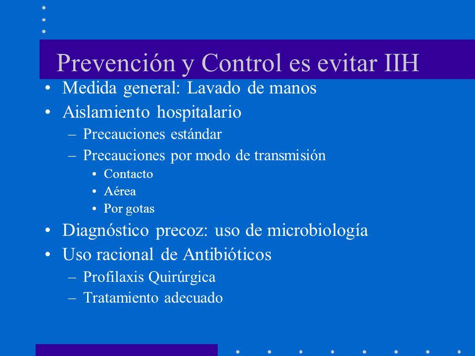 Prevención y Control es evitar IIH