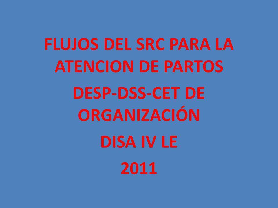 FLUJOS DEL SRC PARA LA ATENCION DE PARTOS DESP-DSS-CET DE ORGANIZACIÓN