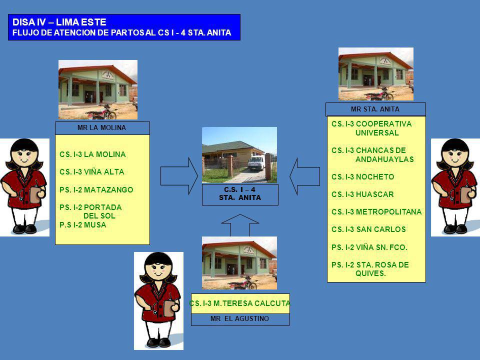 DISA IV – LIMA ESTE FLUJO DE ATENCION DE PARTOS AL CS I - 4 STA. ANITA