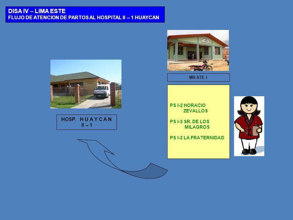 DISA IV – LIMA ESTE FLUJO DE ATENCION DE PARTOS AL HOSPITAL II – 1 HUAYCAN. MR ATE I. PS I-2 HORACIO.