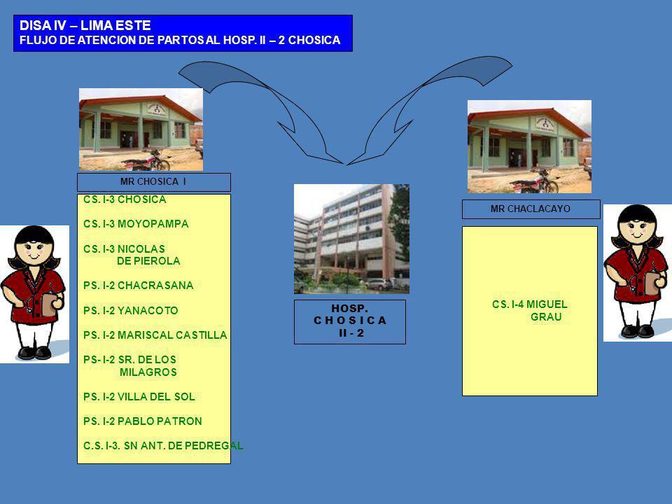 DISA IV – LIMA ESTE FLUJO DE ATENCION DE PARTOS AL HOSP. II – 2 CHOSICA. MR CHOSICA I. CS. I-3 CHOSICA.
