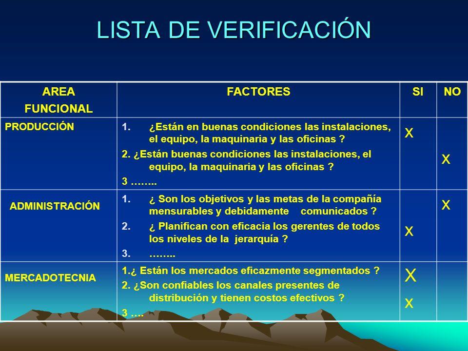 LISTA DE VERIFICACIÓN x ADMINISTRACIÓN X AREA FUNCIONAL FACTORES SI NO
