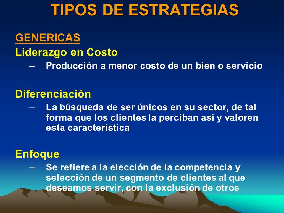 TIPOS DE ESTRATEGIAS GENERICAS Liderazgo en Costo Diferenciación