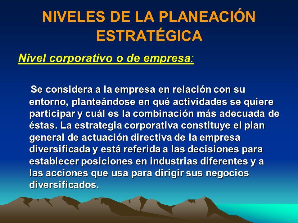 NIVELES DE LA PLANEACIÓN ESTRATÉGICA
