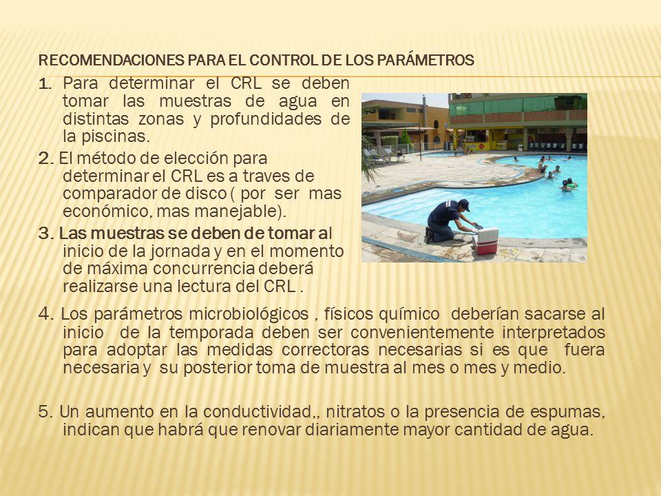 RECOMENDACIONES PARA EL CONTROL DE LOS PARÁMETROS