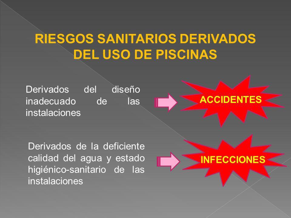 RIESGOS SANITARIOS DERIVADOS DEL USO DE PISCINAS