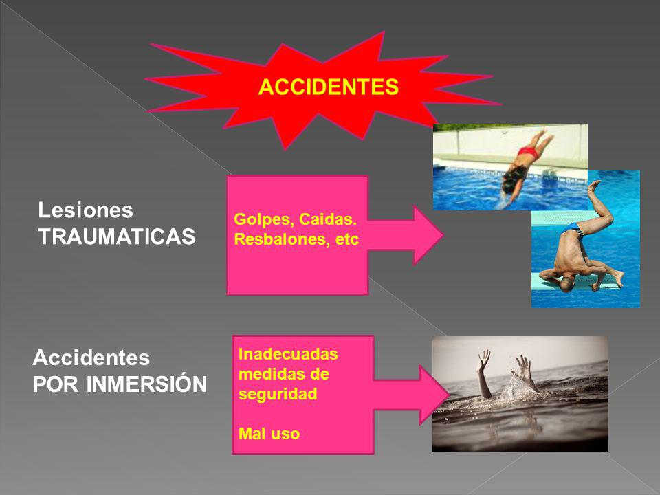 ACCIDENTES Lesiones TRAUMATICAS Accidentes POR INMERSIÓN