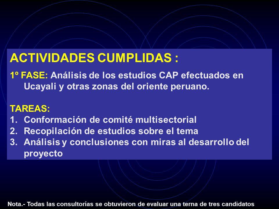 ACTIVIDADES CUMPLIDAS :