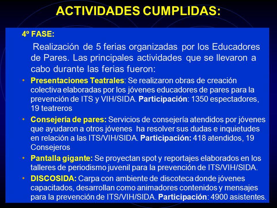 ACTIVIDADES CUMPLIDAS: