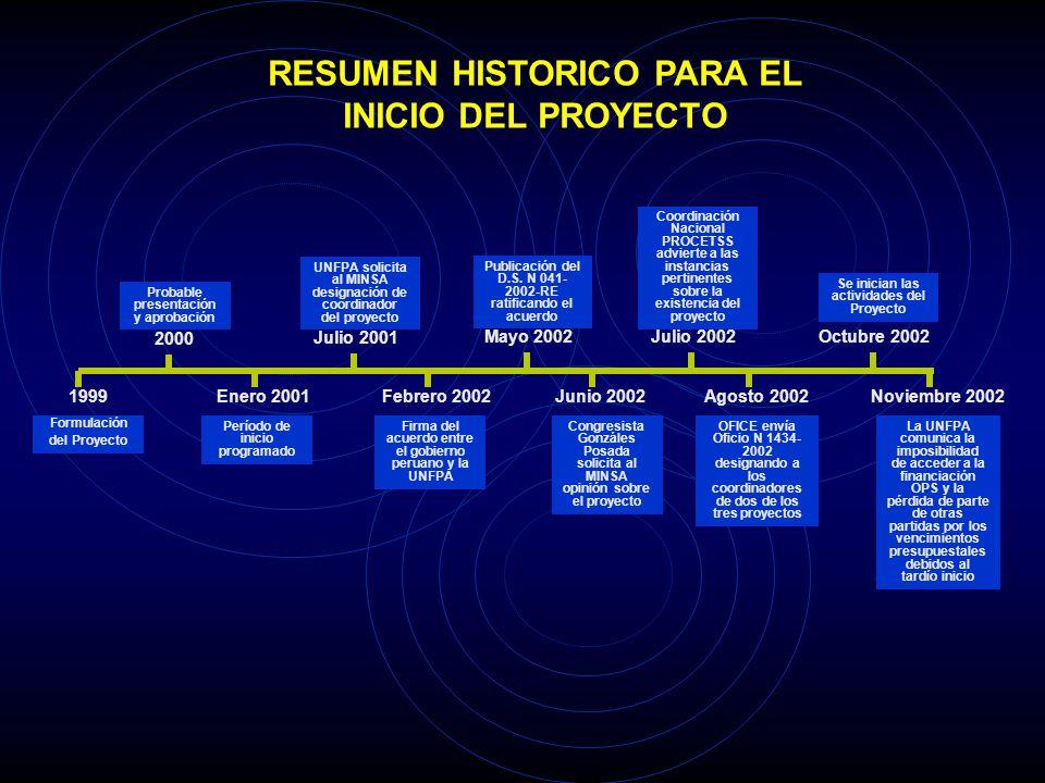 RESUMEN HISTORICO PARA EL INICIO DEL PROYECTO
