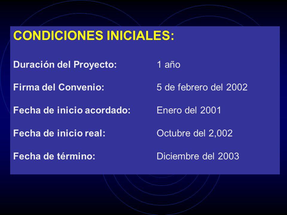 CONDICIONES INICIALES: