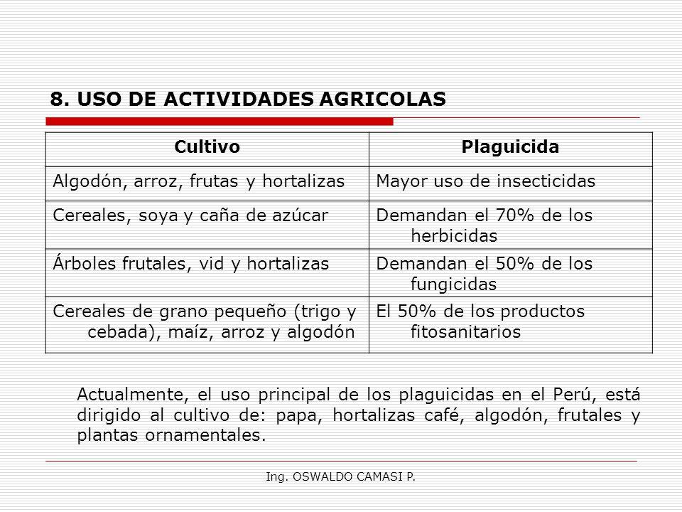 8. USO DE ACTIVIDADES AGRICOLAS