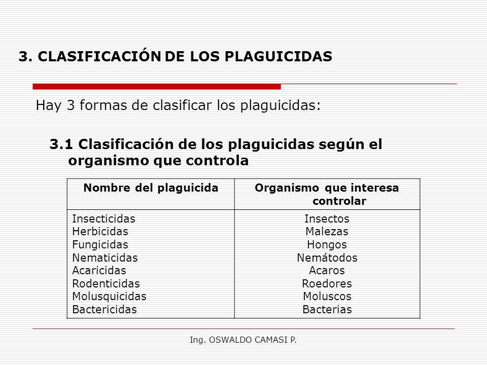 3. CLASIFICACIÓN DE LOS PLAGUICIDAS
