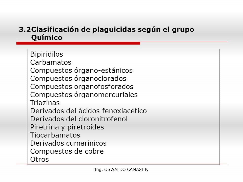 3.2 Clasificación de plaguicidas según el grupo Químico Bipiridilos