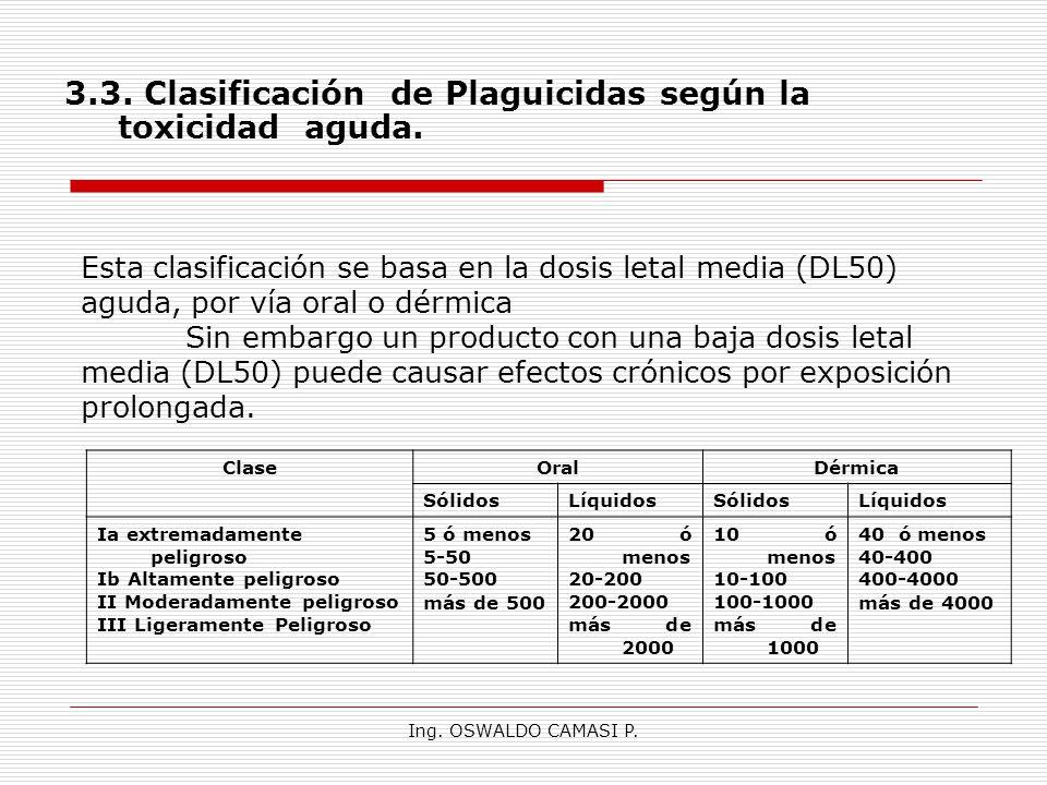 3.3. Clasificación de Plaguicidas según la toxicidad aguda.