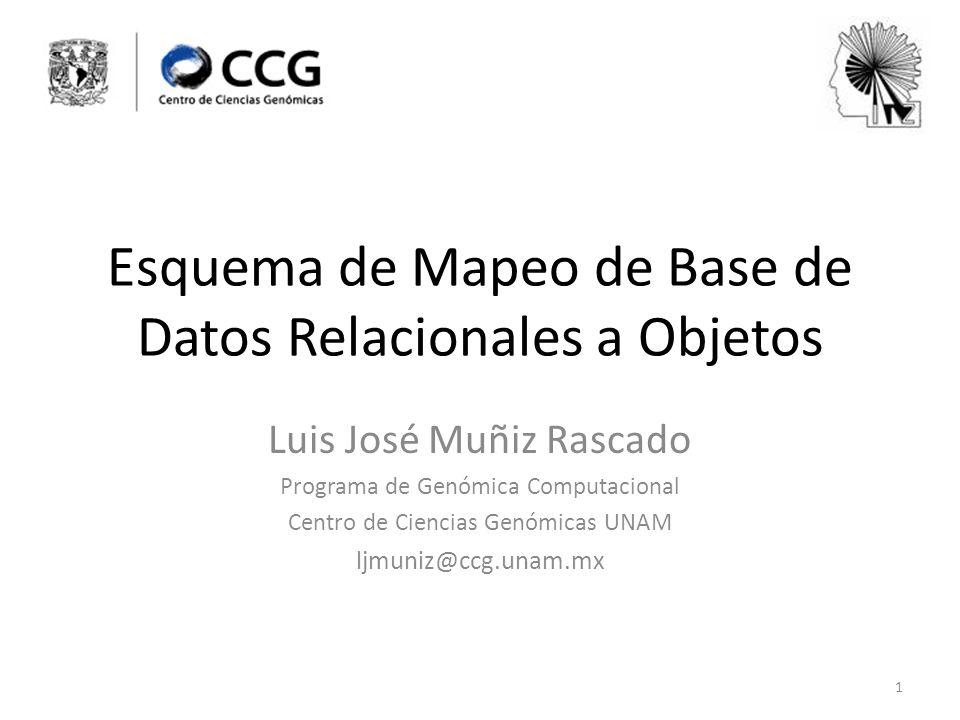 Esquema de Mapeo de Base de Datos Relacionales a Objetos