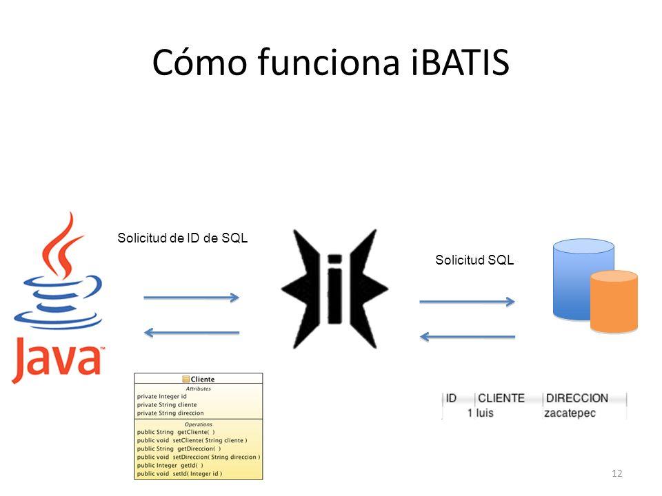 Cómo funciona iBATIS Solicitud de ID de SQL Solicitud SQL