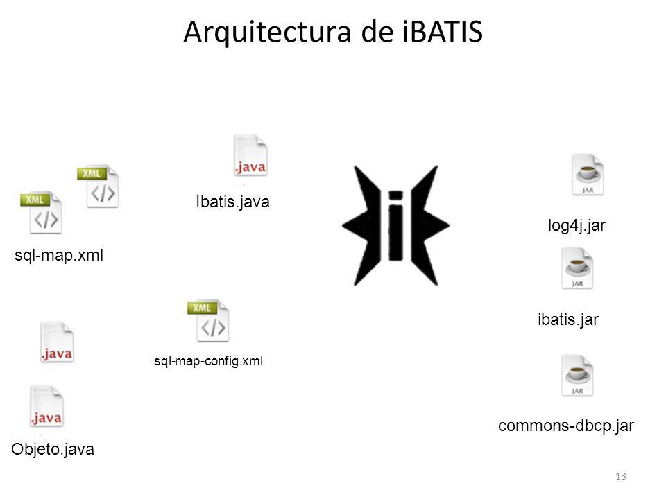 Arquitectura de iBATIS
