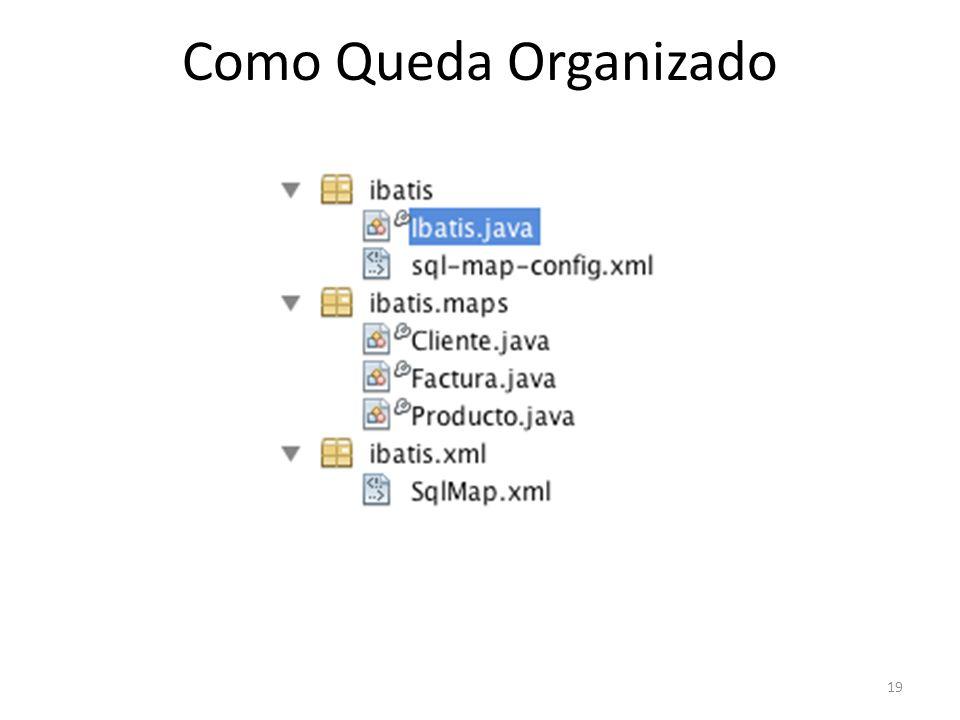 Como Queda Organizado