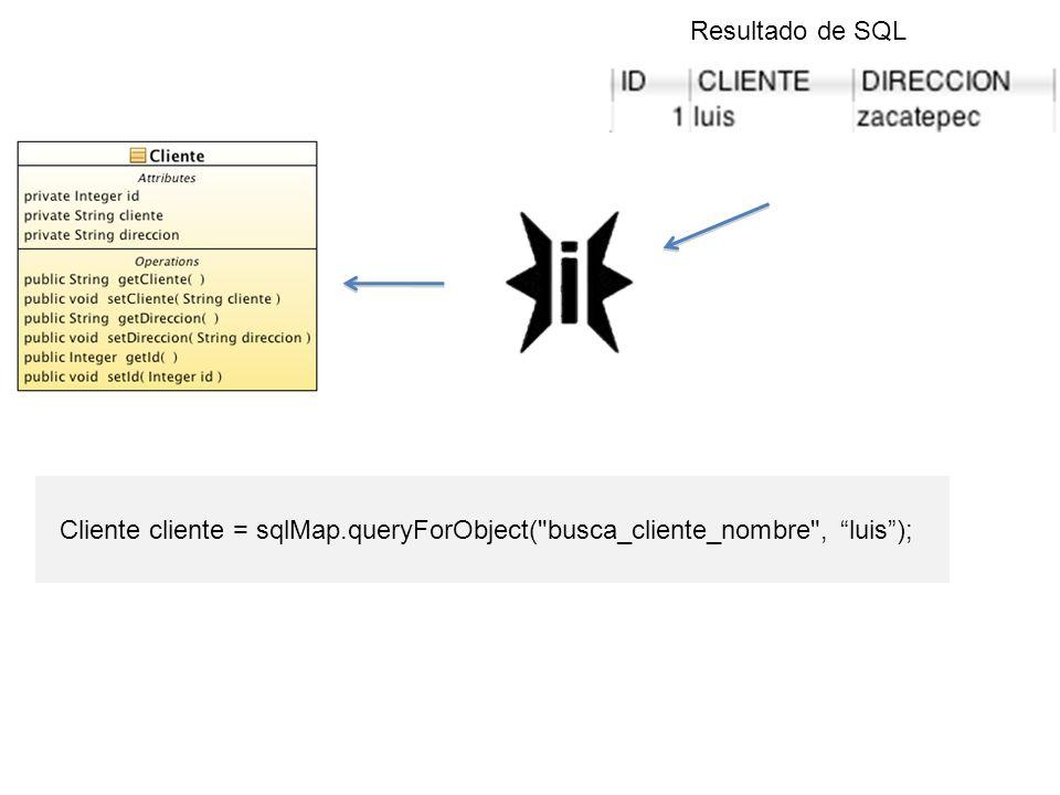 Resultado de SQL Cliente cliente = sqlMap.queryForObject( busca_cliente_nombre , luis );