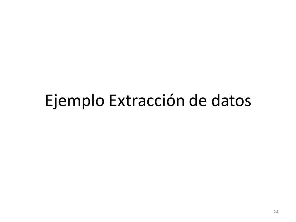Ejemplo Extracción de datos