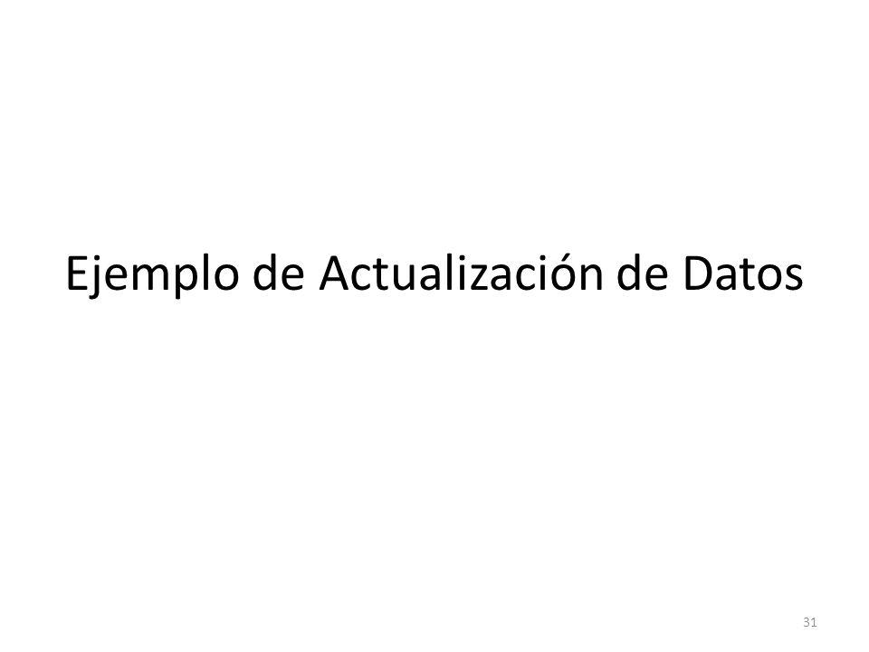 Ejemplo de Actualización de Datos