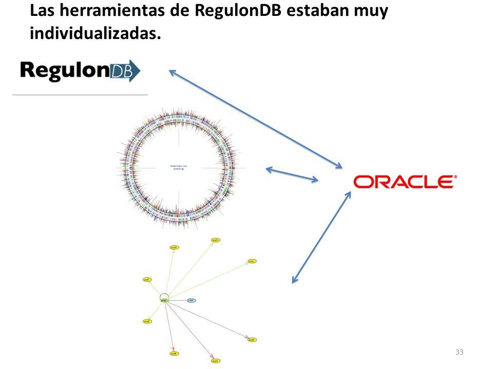Las herramientas de RegulonDB estaban muy individualizadas.