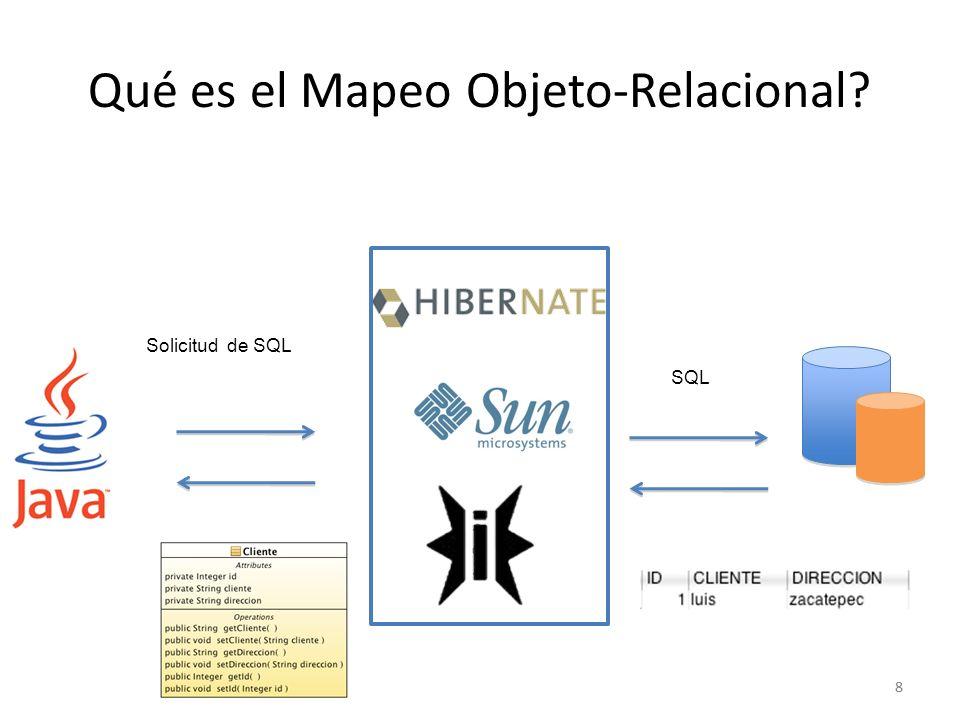 Qué es el Mapeo Objeto-Relacional