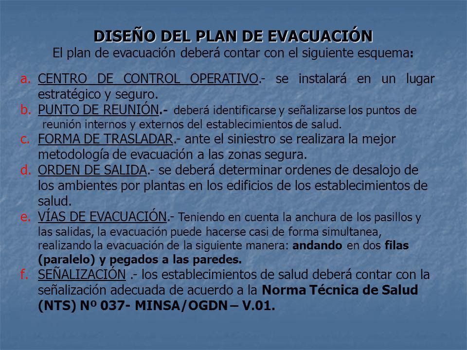 DISEÑO DEL PLAN DE EVACUACIÓN