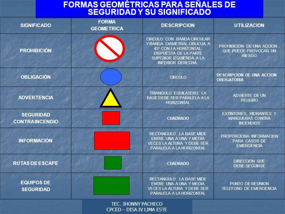 FORMAS GEOMÉTRICAS PARA SEÑALES DE SEGURIDAD Y SU SIGNIFICADO