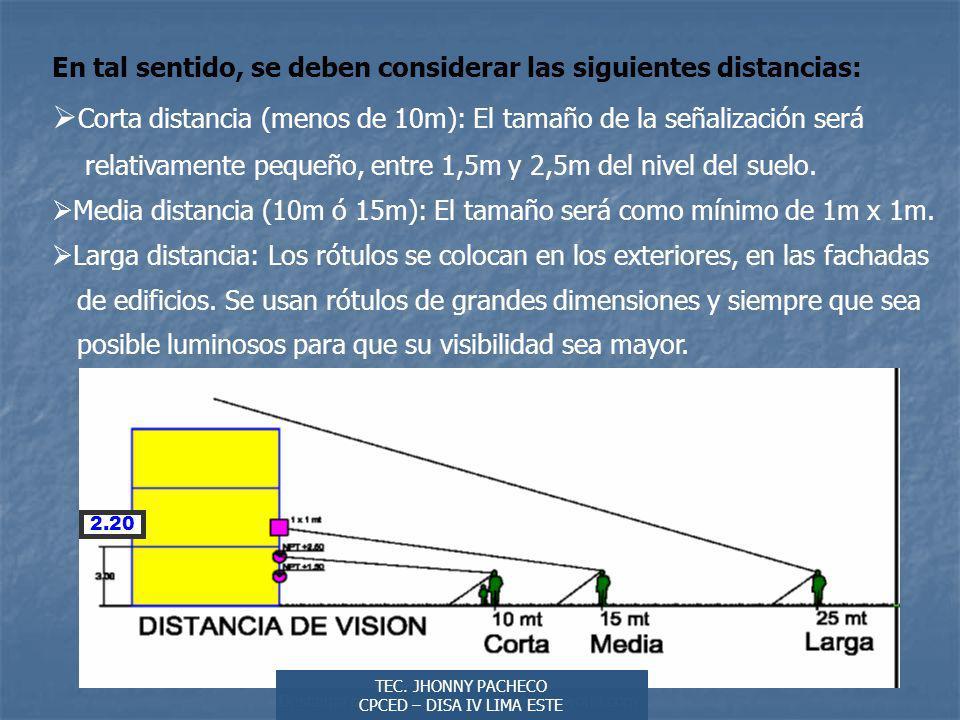 Corta distancia (menos de 10m): El tamaño de la señalización será