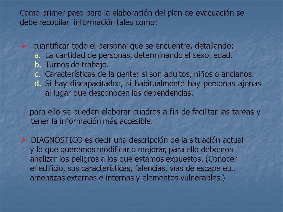 Como primer paso para la elaboración del plan de evacuación se debe recopilar información tales como: