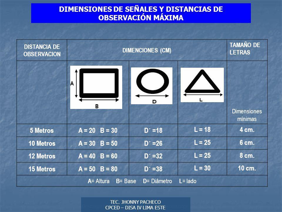 DIMENSIONES DE SEÑALES Y DISTANCIAS DE OBSERVACIÓN MÁXIMA