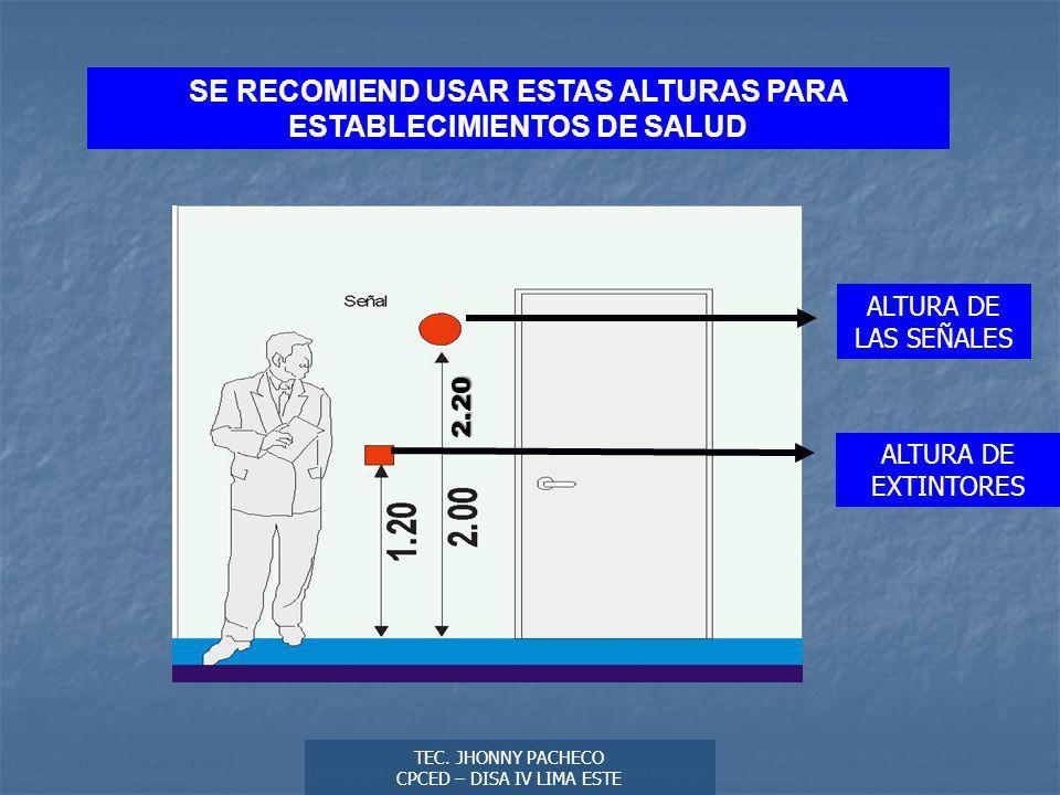 SE RECOMIEND USAR ESTAS ALTURAS PARA ESTABLECIMIENTOS DE SALUD