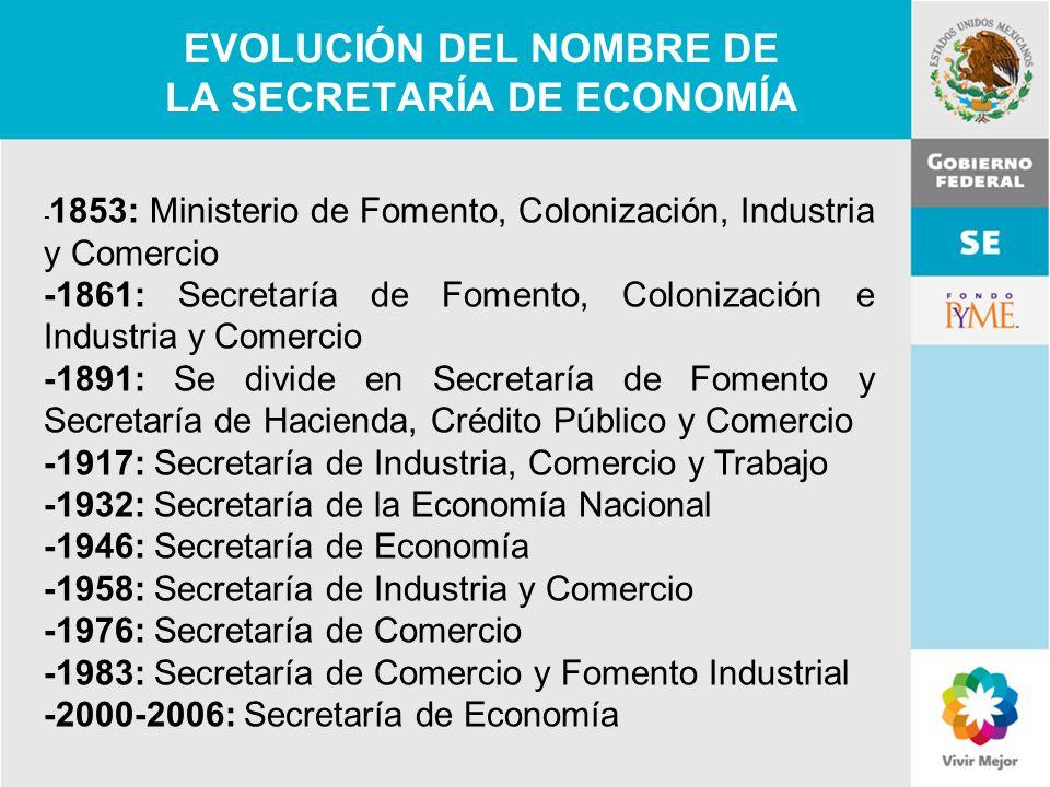 EVOLUCIÓN DEL NOMBRE DE LA SECRETARÍA DE ECONOMÍA