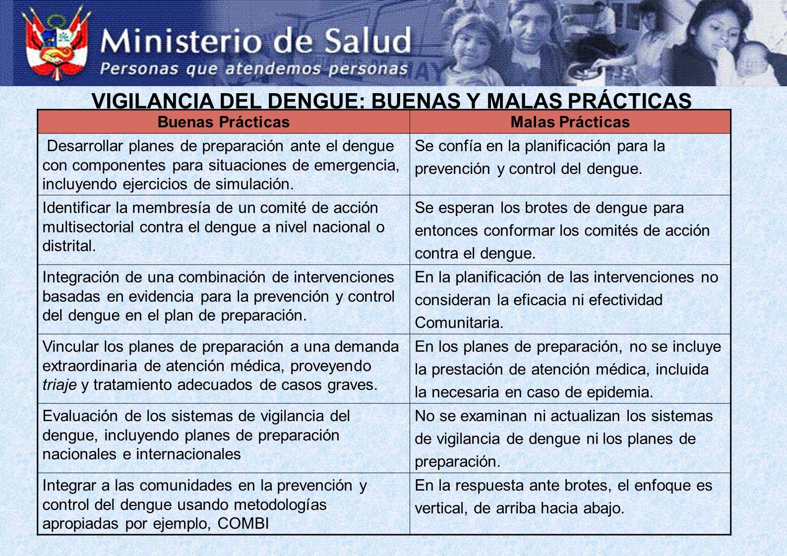 VIGILANCIA DEL DENGUE: BUENAS Y MALAS PRÁCTICAS