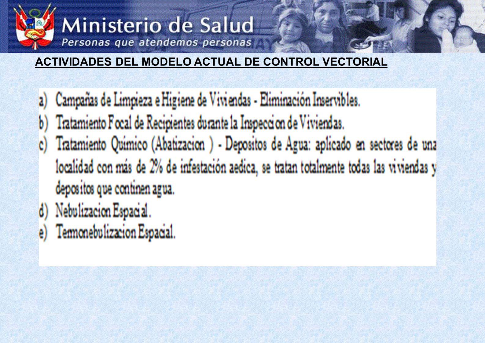 ACTIVIDADES DEL MODELO ACTUAL DE CONTROL VECTORIAL