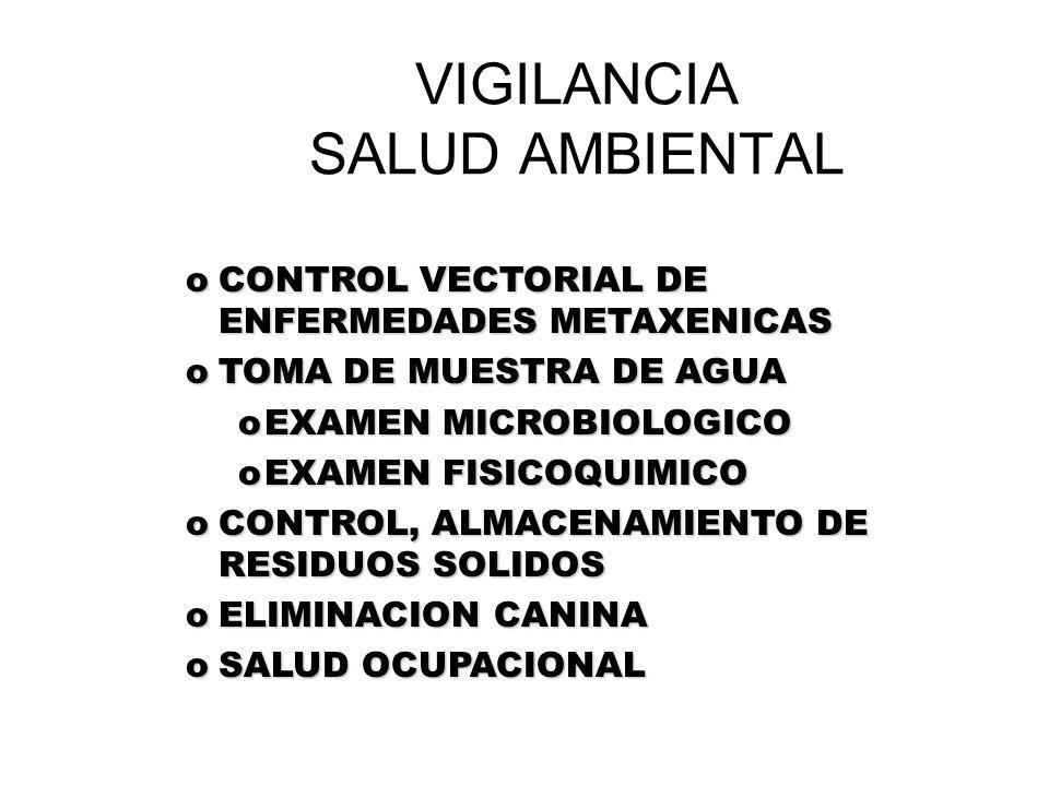 VIGILANCIA SALUD AMBIENTAL