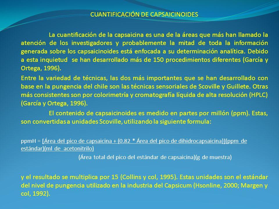 CUANTIFICACIÓN DE CAPSAICINOIDES
