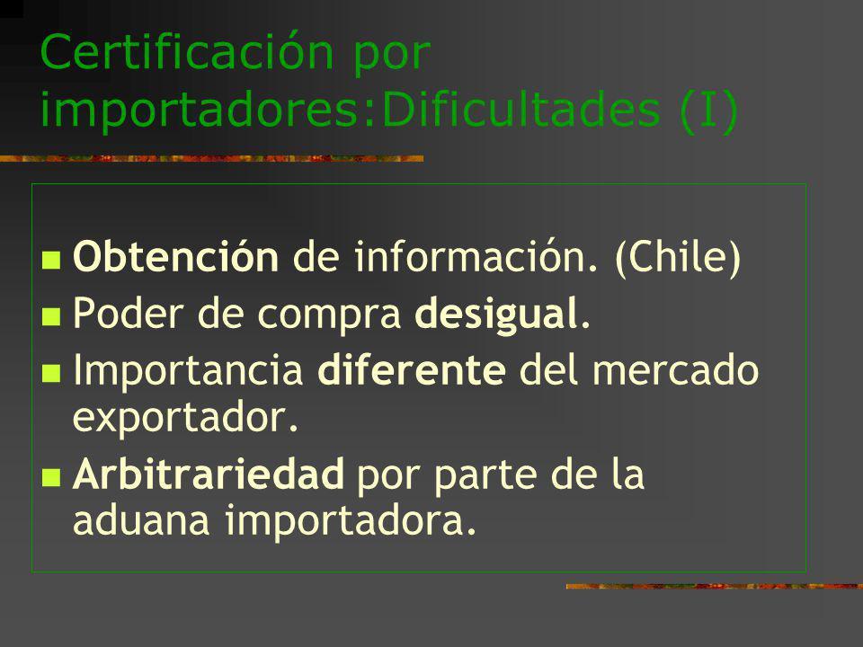 Certificación por importadores:Dificultades (I)