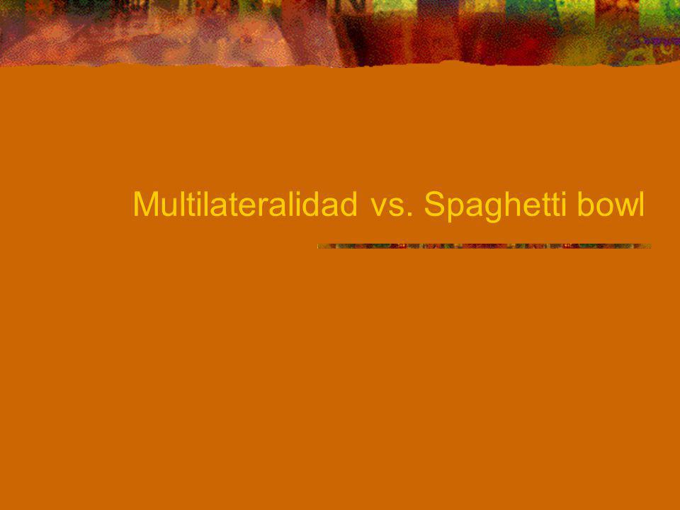 Multilateralidad vs. Spaghetti bowl