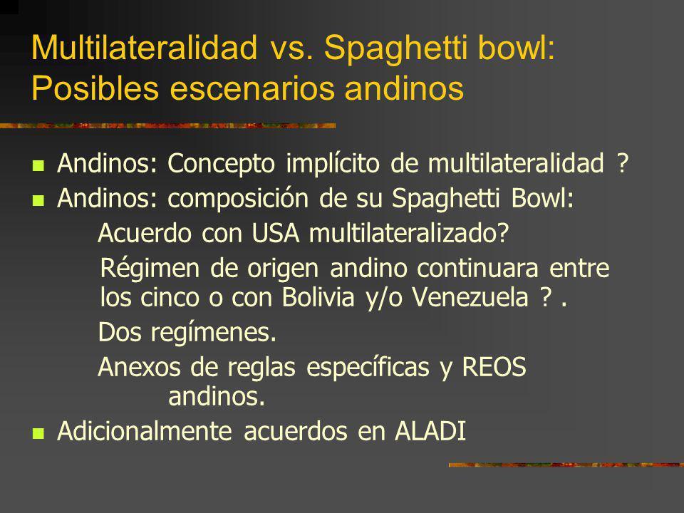 Multilateralidad vs. Spaghetti bowl: Posibles escenarios andinos