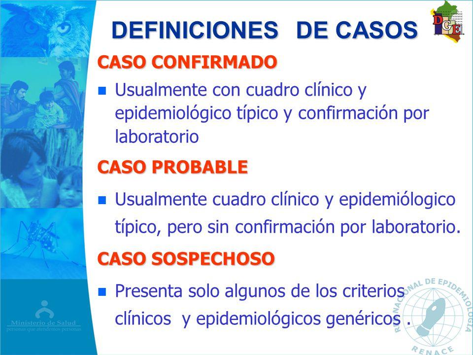 DEFINICIONES DE CASOS CASO CONFIRMADO